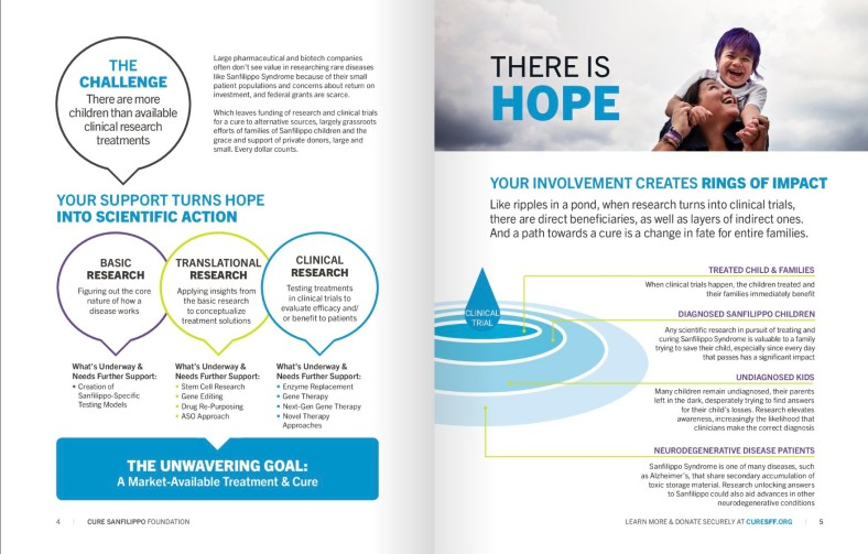 Impact Report Cure Sanfilippo Foundation